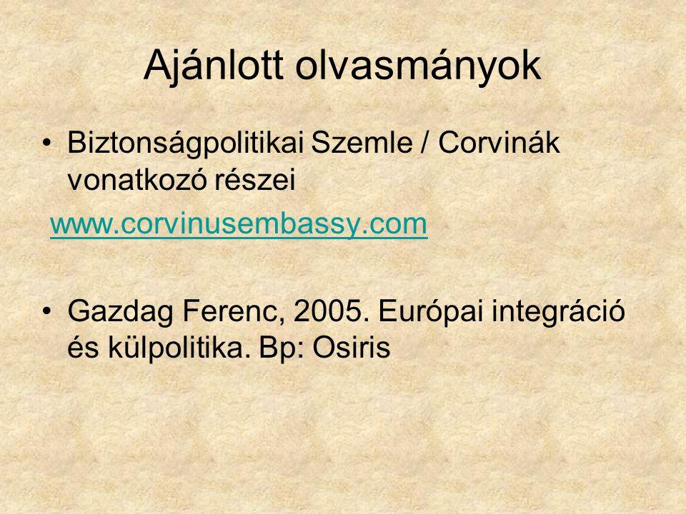 Ajánlott olvasmányok Biztonságpolitikai Szemle / Corvinák vonatkozó részei. www.corvinusembassy.com.