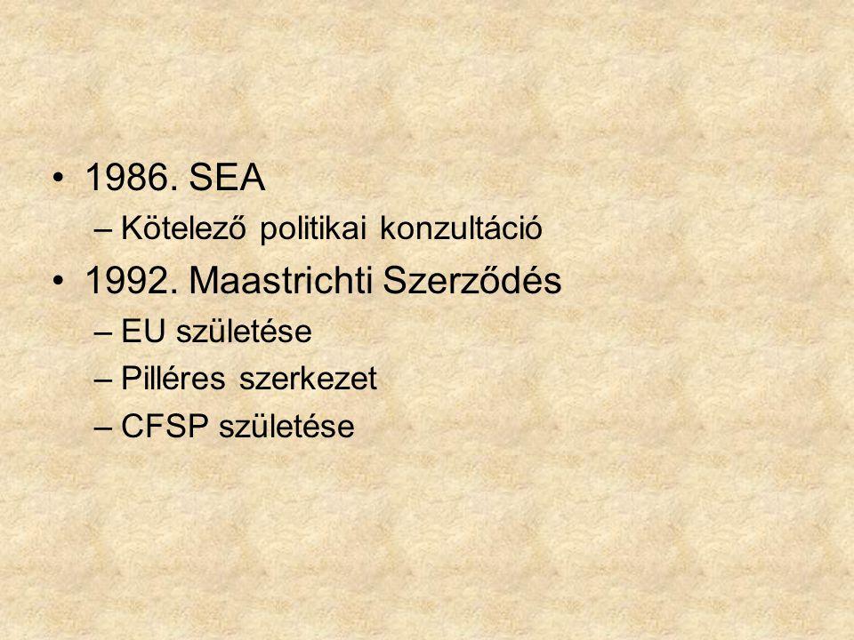 1992. Maastrichti Szerződés