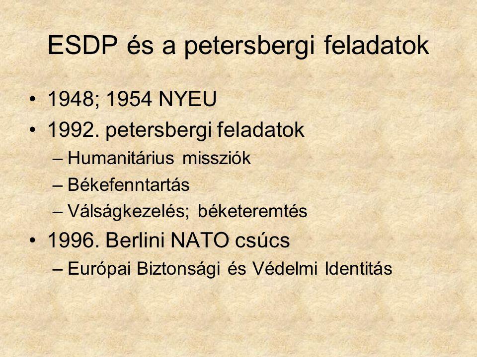 ESDP és a petersbergi feladatok
