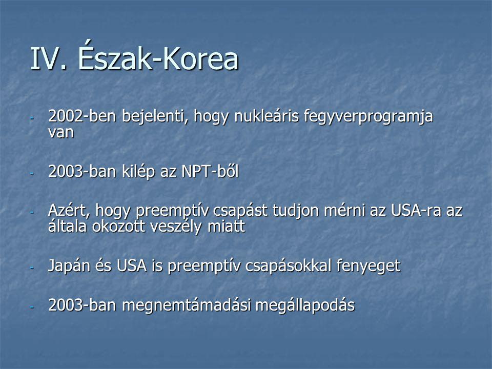 IV. Észak-Korea 2002-ben bejelenti, hogy nukleáris fegyverprogramja van. 2003-ban kilép az NPT-ből.