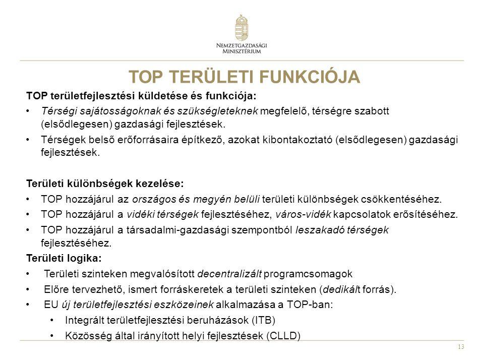 TOP TERÜLETI FUNKCIÓJA