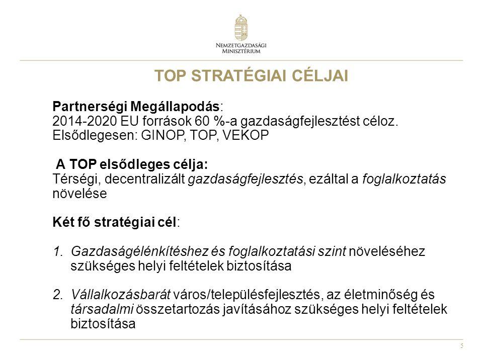 TOP STRATÉGIAI CÉLJAI Partnerségi Megállapodás: