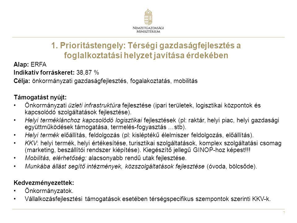 1. Prioritástengely: Térségi gazdaságfejlesztés a foglalkoztatási helyzet javítása érdekében