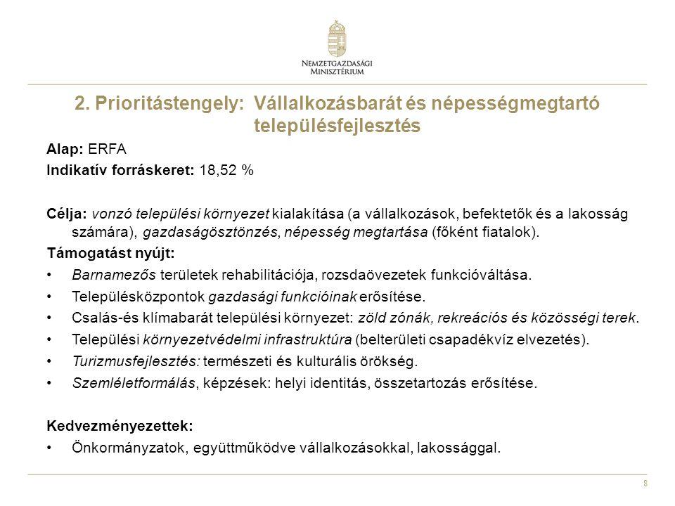 2. Prioritástengely: Vállalkozásbarát és népességmegtartó településfejlesztés