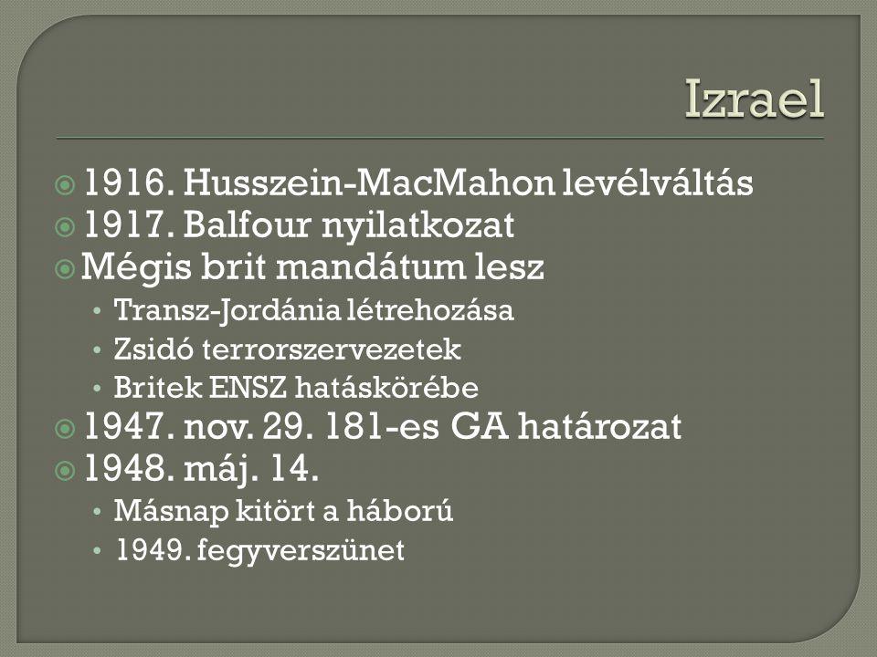 Izrael 1916. Husszein-MacMahon levélváltás 1917. Balfour nyilatkozat