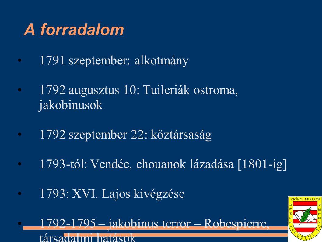A forradalom 1791 szeptember: alkotmány