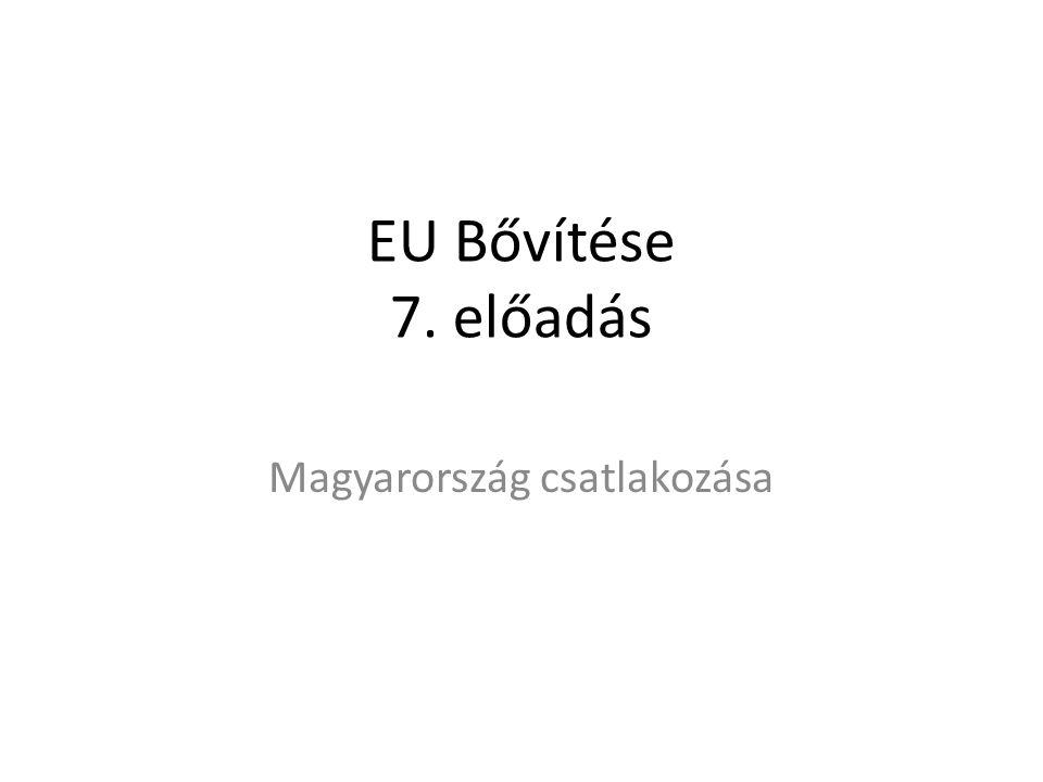 Magyarország csatlakozása
