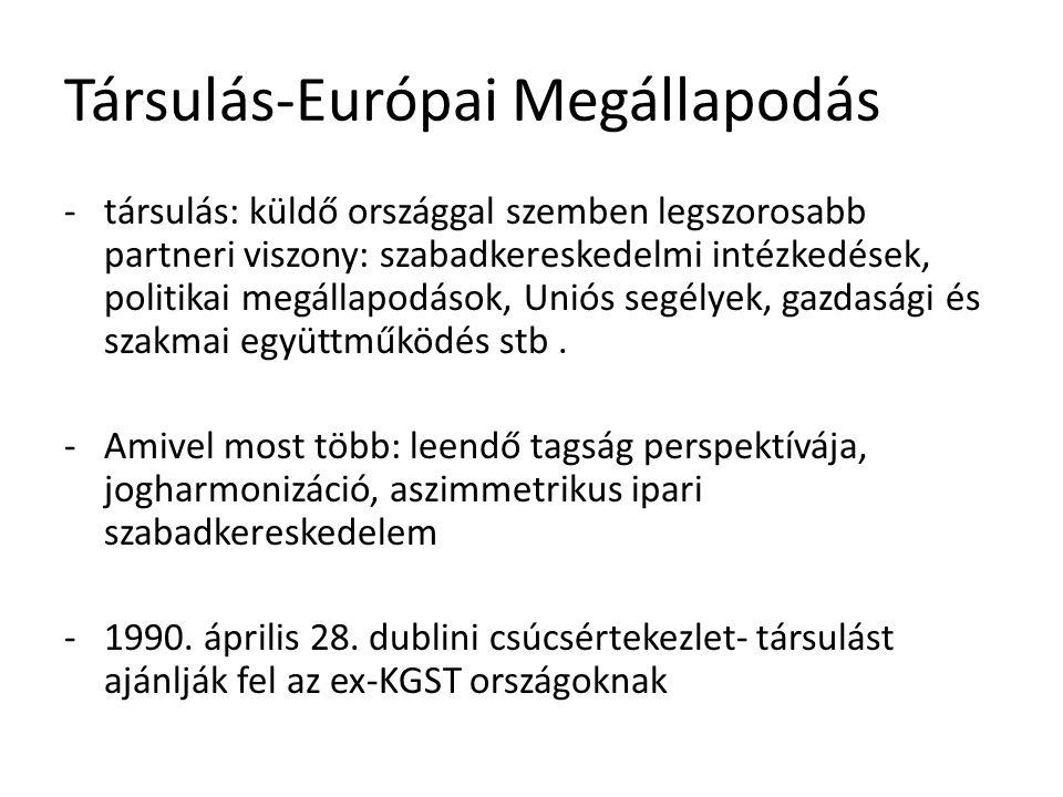 Társulás-Európai Megállapodás