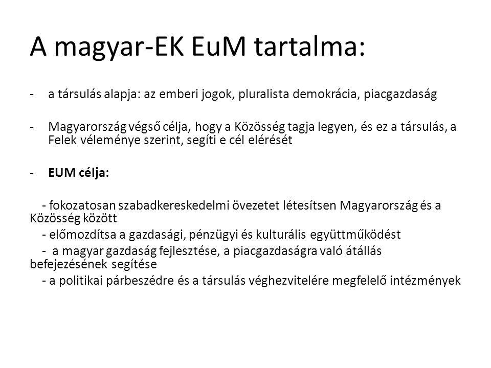 A magyar-EK EuM tartalma: