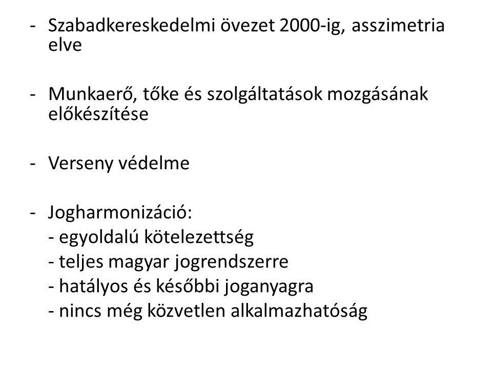 Szabadkereskedelmi övezet 2000-ig, asszimetria elve
