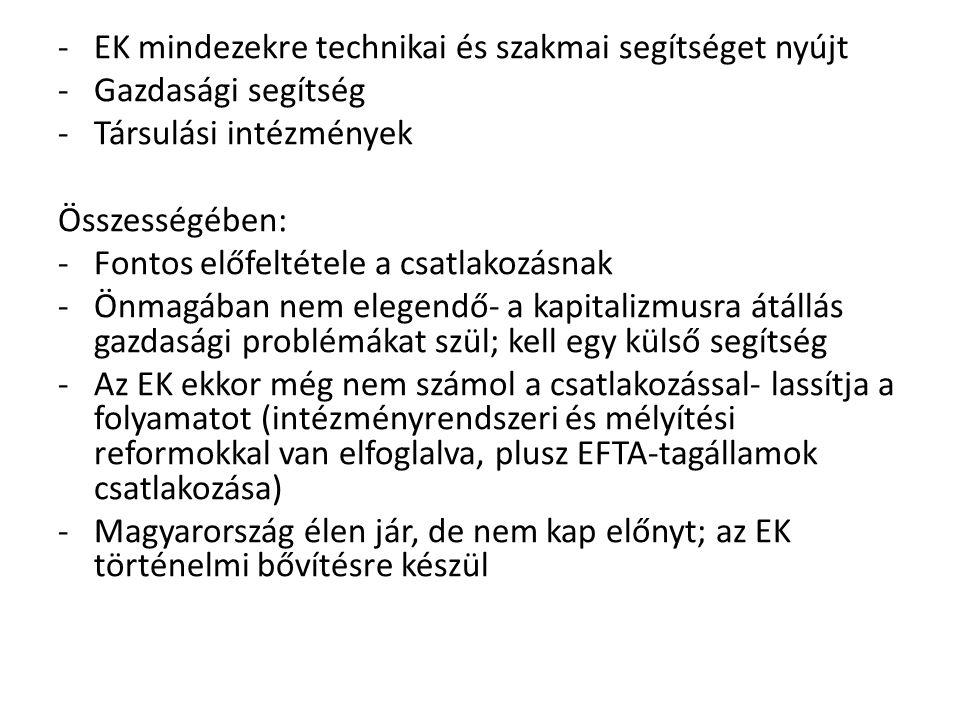EK mindezekre technikai és szakmai segítséget nyújt