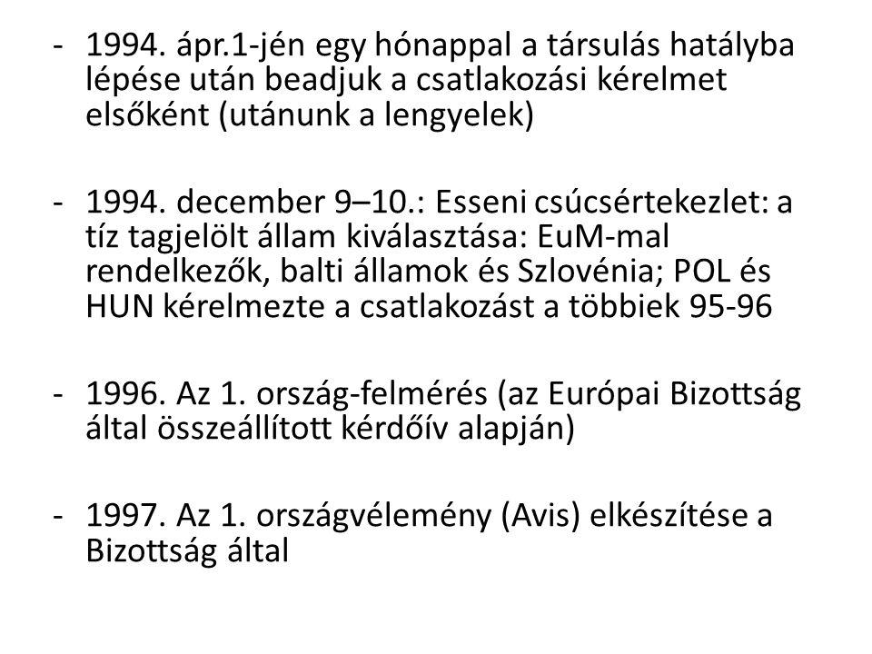 1994. ápr.1-jén egy hónappal a társulás hatályba lépése után beadjuk a csatlakozási kérelmet elsőként (utánunk a lengyelek)