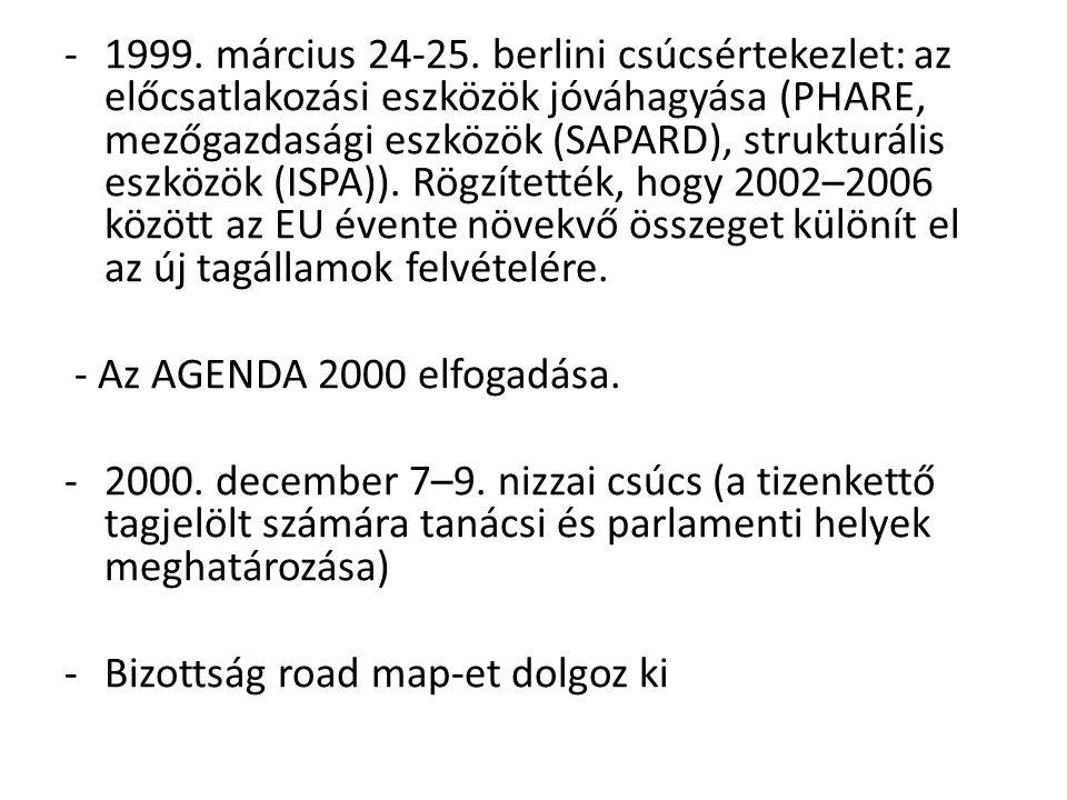 1999. március 24-25. berlini csúcsértekezlet: az előcsatlakozási eszközök jóváhagyása (PHARE, mezőgazdasági eszközök (SAPARD), strukturális eszközök (ISPA)). Rögzítették, hogy 2002–2006 között az EU évente növekvő összeget különít el az új tagállamok felvételére.