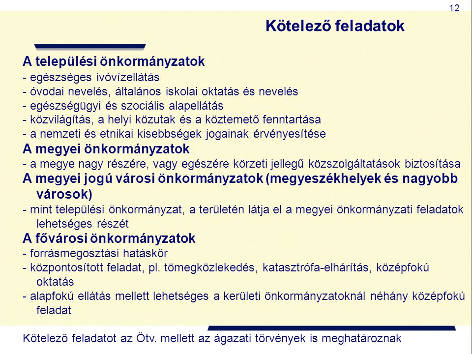 Kötelező feladatok A települési önkormányzatok A megyei önkormányzatok