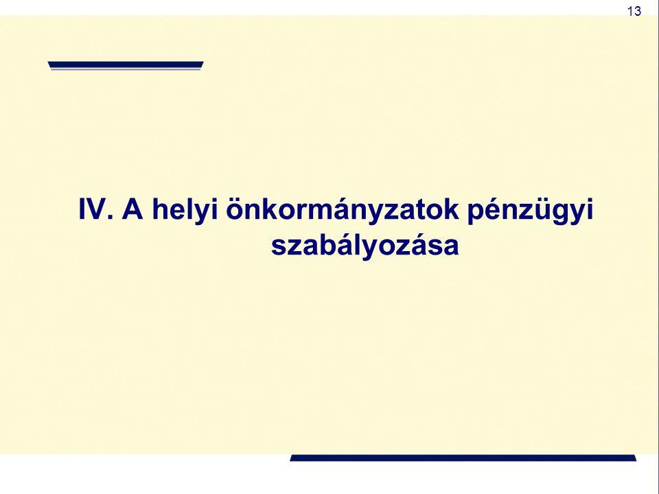 IV. A helyi önkormányzatok pénzügyi szabályozása