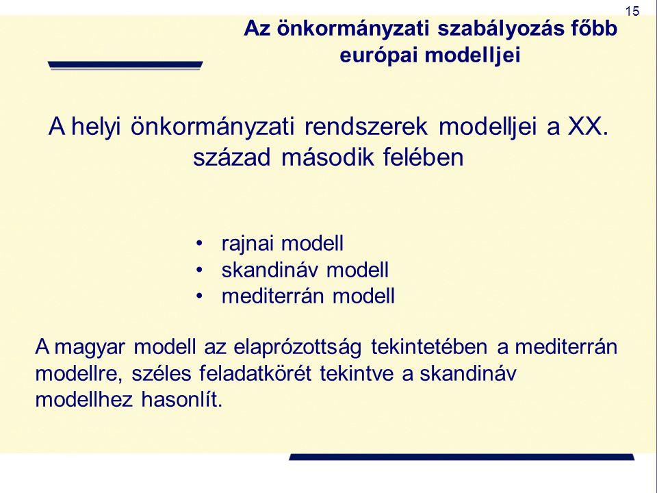 Az önkormányzati szabályozás főbb európai modelljei