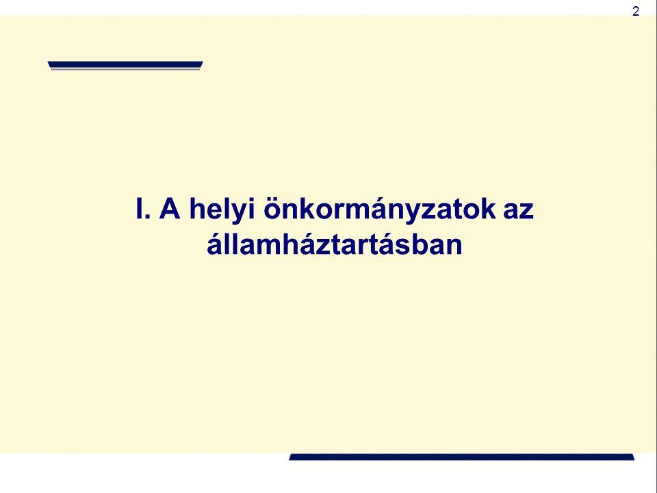 I. A helyi önkormányzatok az államháztartásban