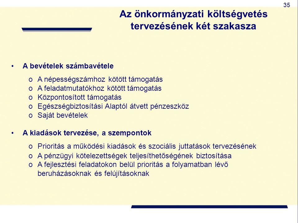 Az önkormányzati költségvetés tervezésének két szakasza