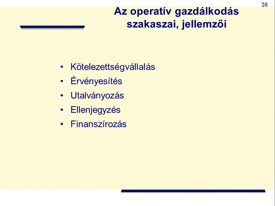 Az operatív gazdálkodás szakaszai, jellemzői