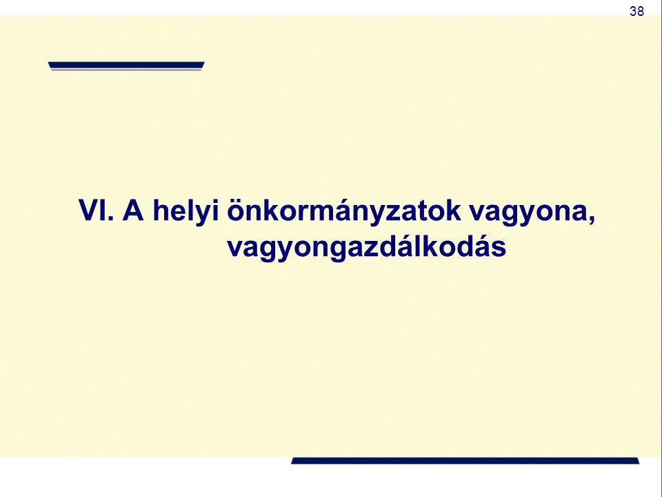 VI. A helyi önkormányzatok vagyona, vagyongazdálkodás