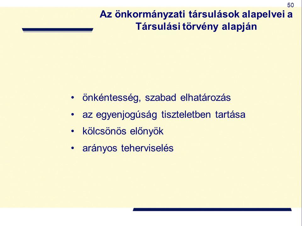 Az önkormányzati társulások alapelvei a Társulási törvény alapján