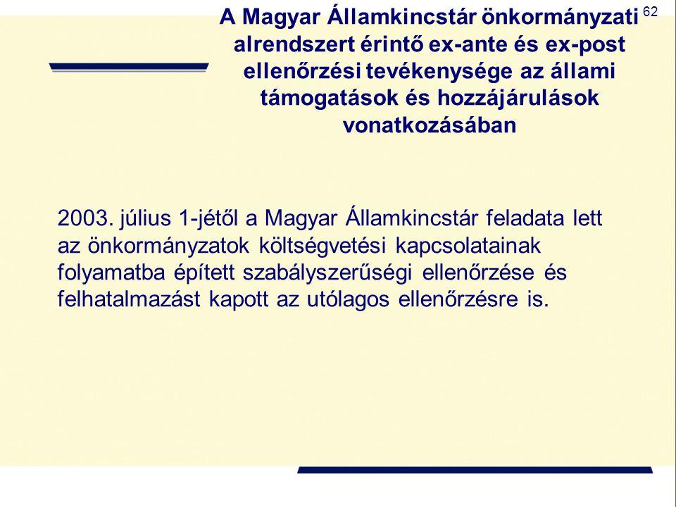 A Magyar Államkincstár önkormányzati alrendszert érintő ex-ante és ex-post ellenőrzési tevékenysége az állami támogatások és hozzájárulások vonatkozásában