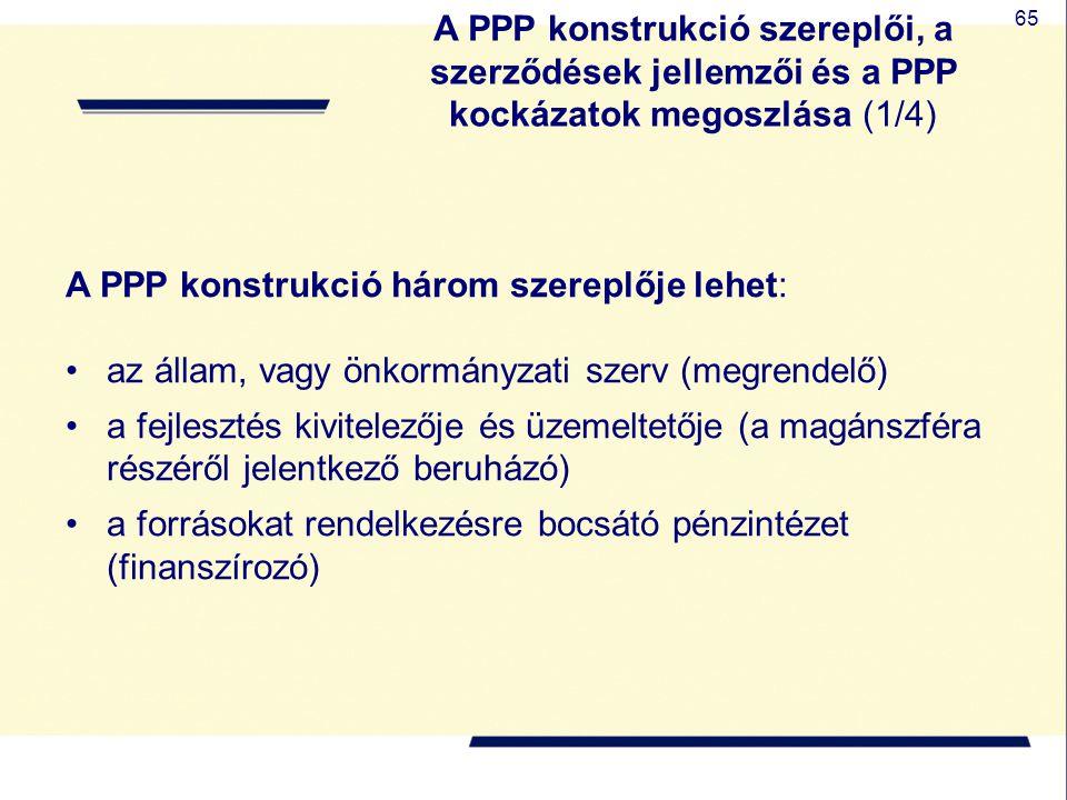 A PPP konstrukció szereplői, a szerződések jellemzői és a PPP kockázatok megoszlása (1/4)