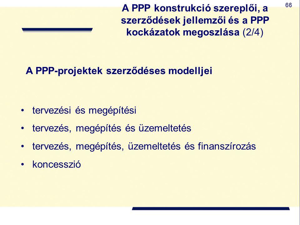 A PPP-projektek szerződéses modelljei