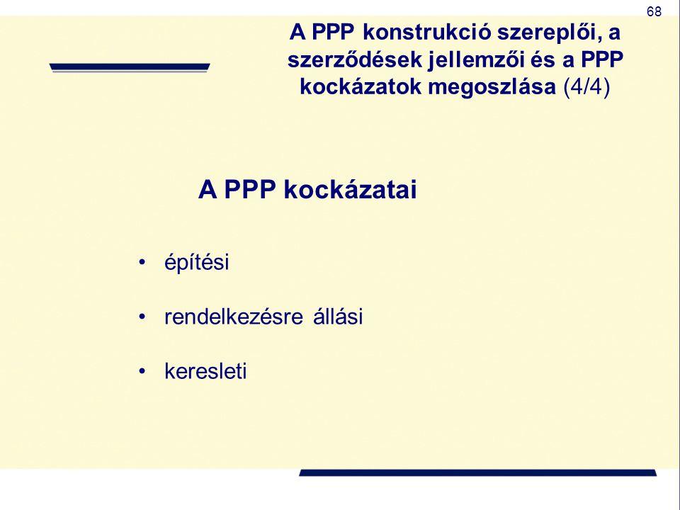 A PPP konstrukció szereplői, a szerződések jellemzői és a PPP kockázatok megoszlása (4/4)
