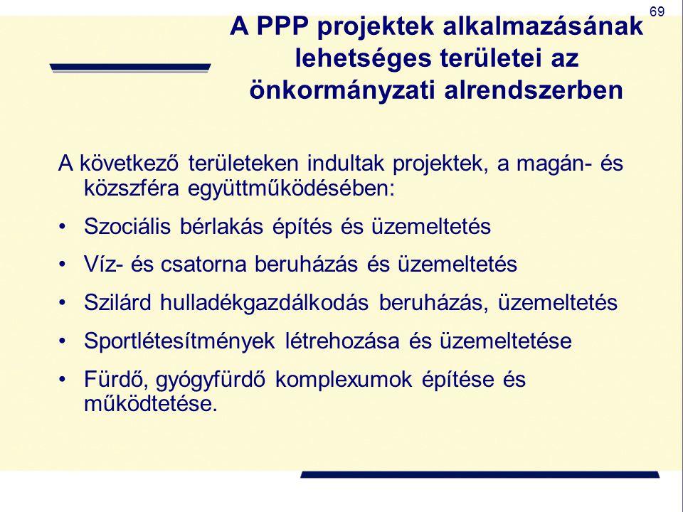 A PPP projektek alkalmazásának lehetséges területei az önkormányzati alrendszerben
