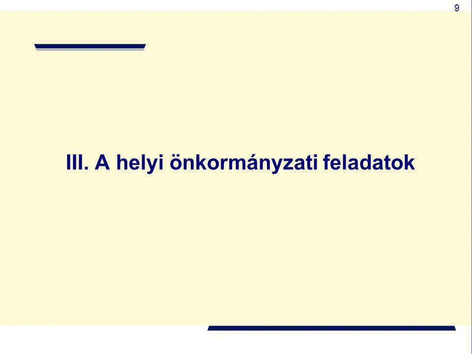 III. A helyi önkormányzati feladatok