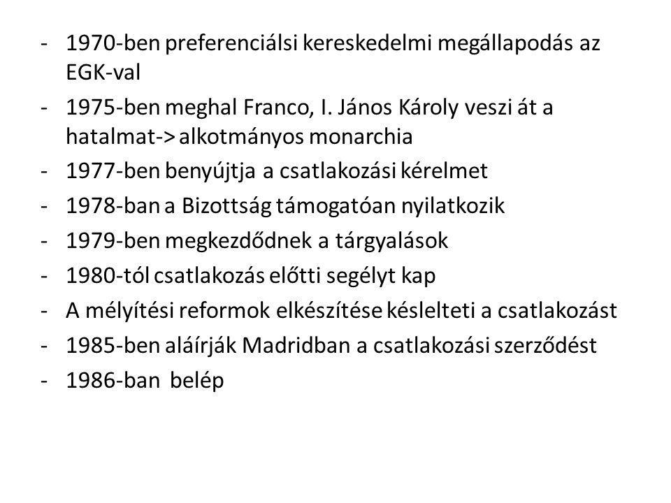 1970-ben preferenciálsi kereskedelmi megállapodás az EGK-val