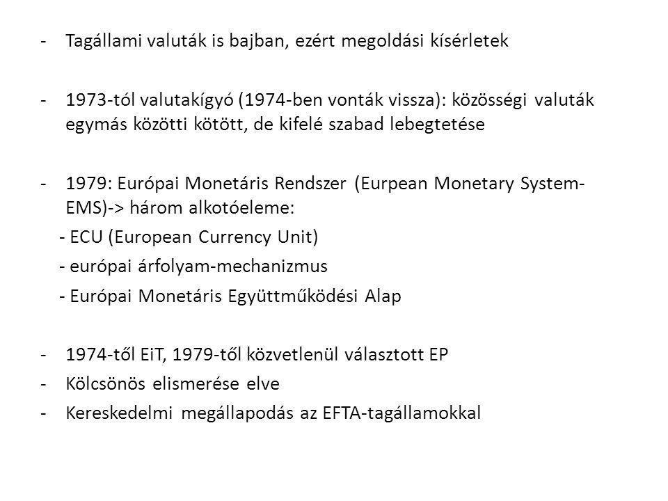 Tagállami valuták is bajban, ezért megoldási kísérletek
