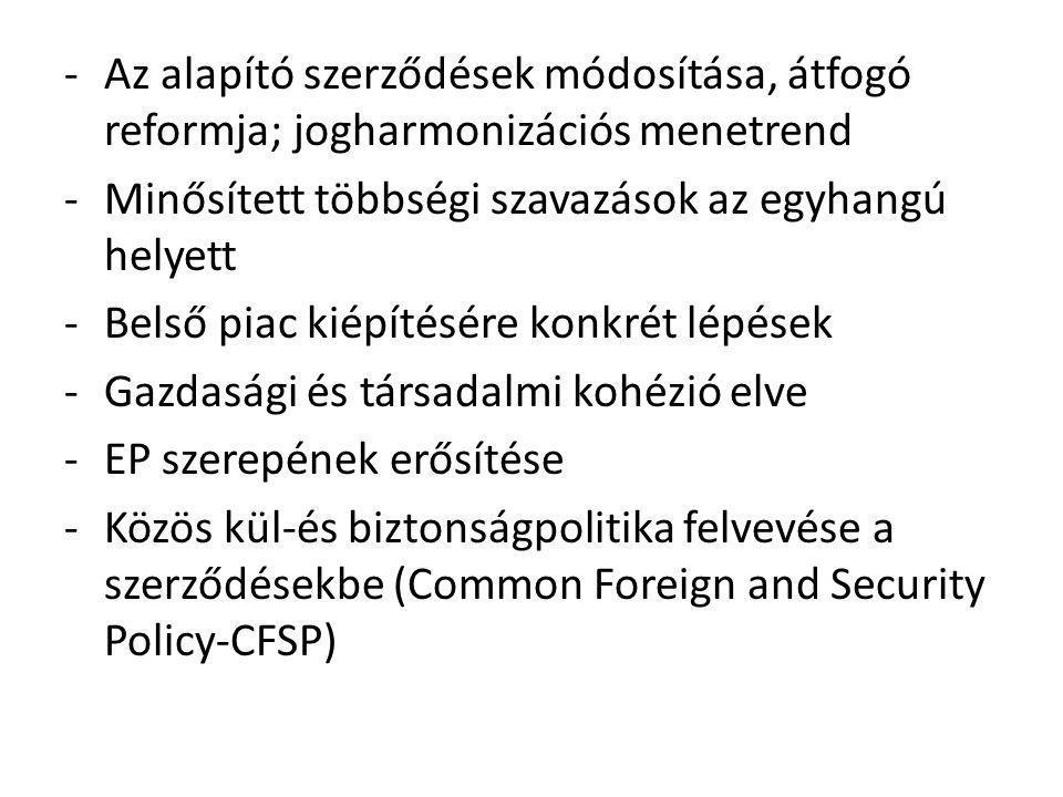 Az alapító szerződések módosítása, átfogó reformja; jogharmonizációs menetrend