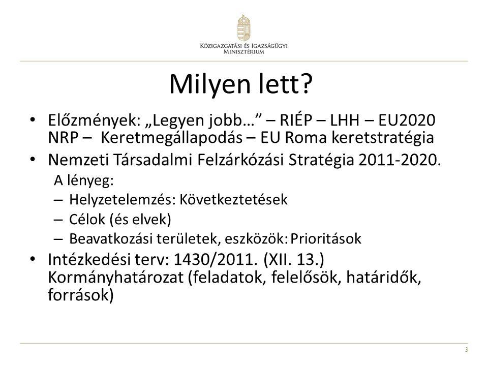 """Milyen lett Előzmények: """"Legyen jobb… – RIÉP – LHH – EU2020 NRP – Keretmegállapodás – EU Roma keretstratégia."""