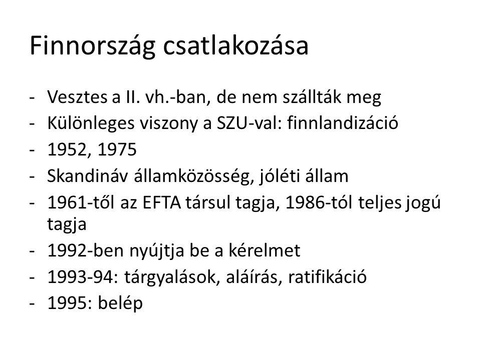 Finnország csatlakozása
