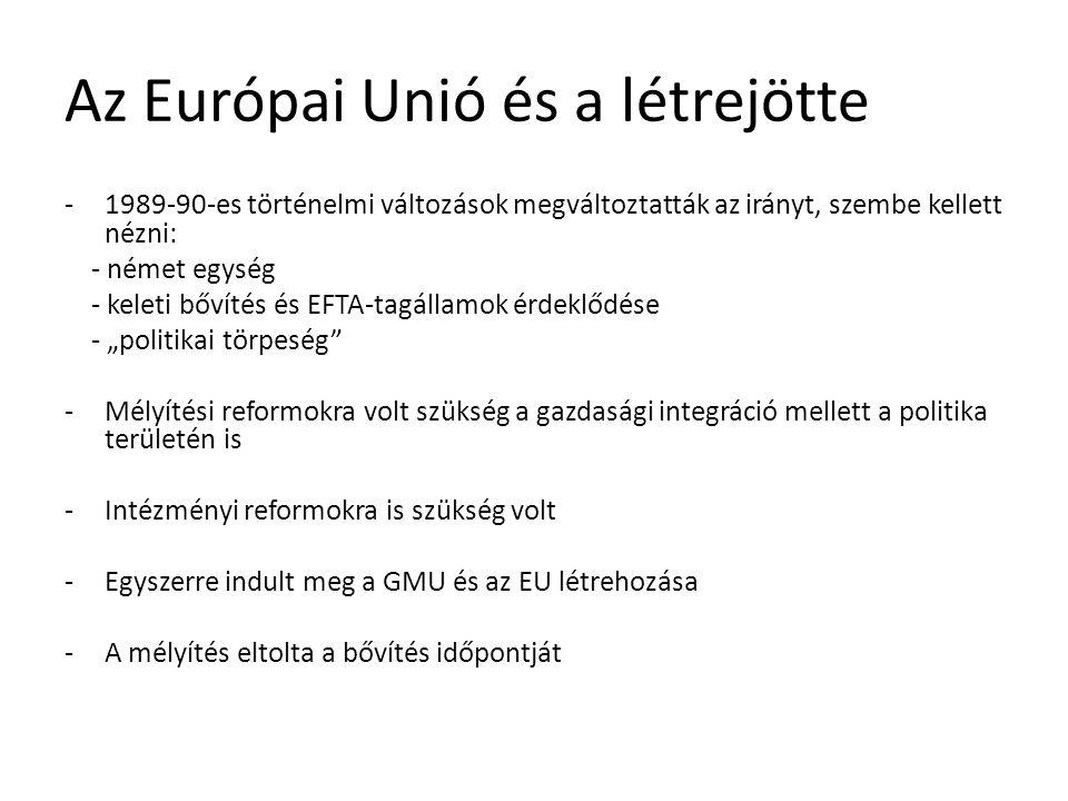 Az Európai Unió és a létrejötte