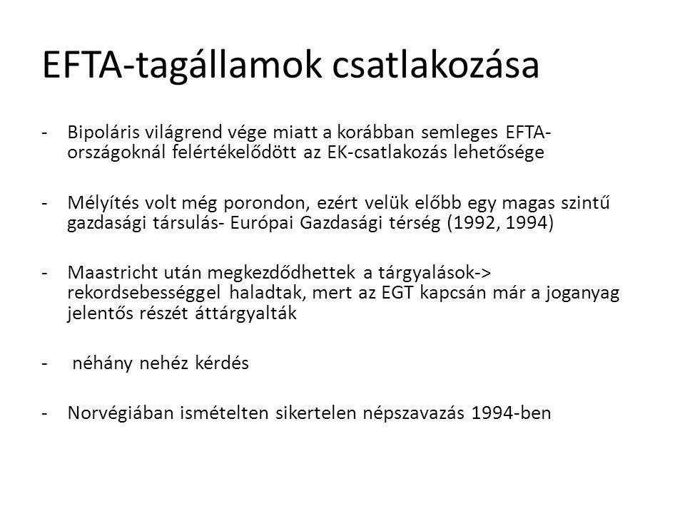 EFTA-tagállamok csatlakozása
