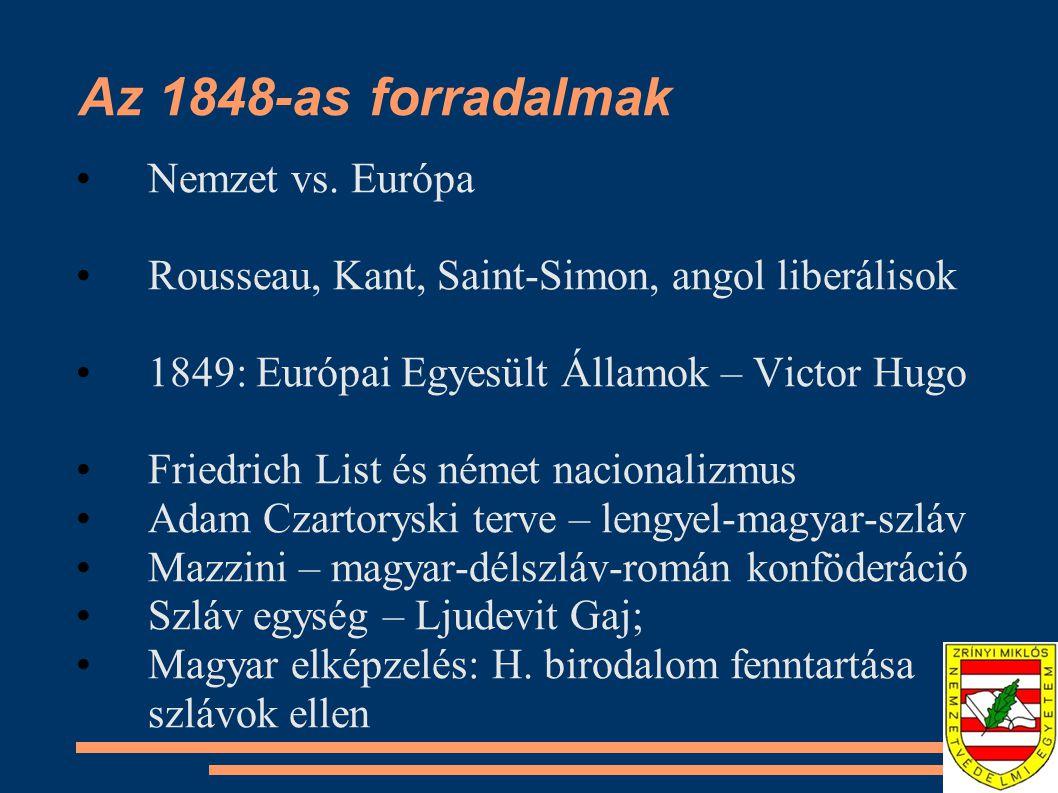 Az 1848-as forradalmak Nemzet vs. Európa