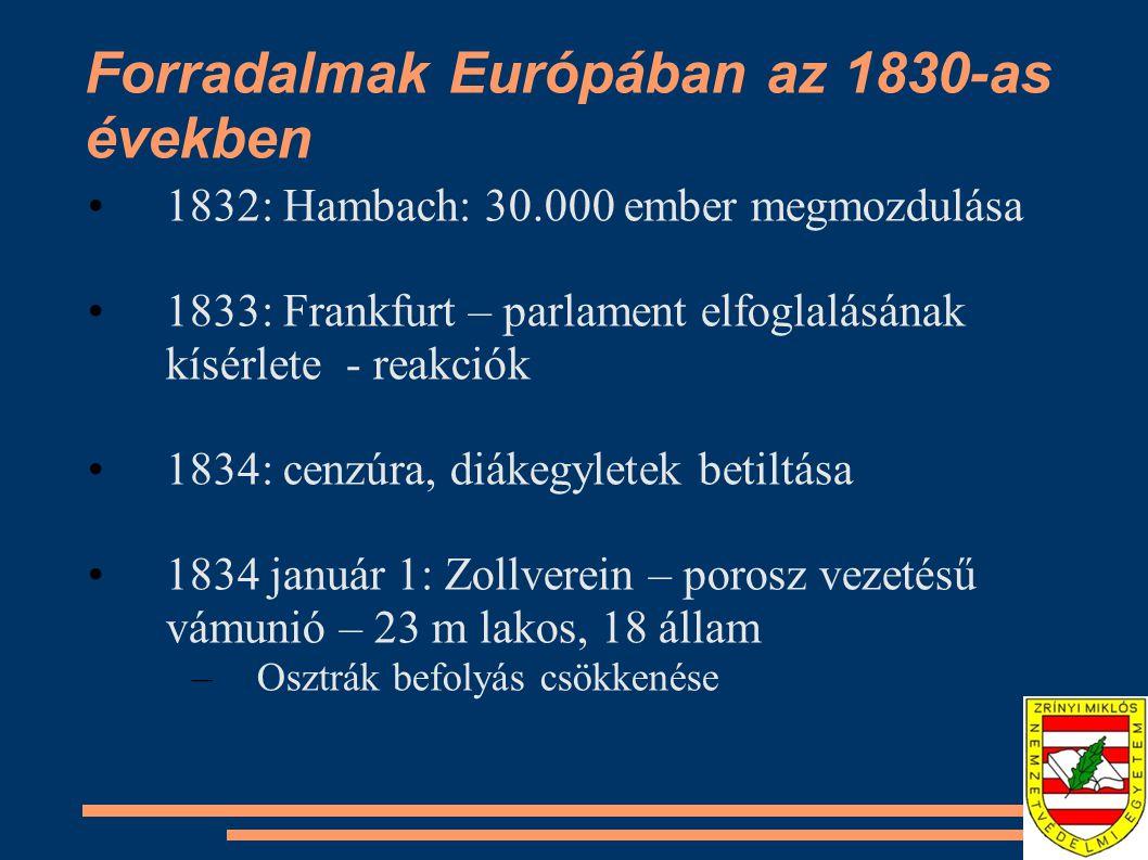Forradalmak Európában az 1830-as években