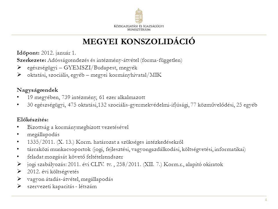 megyei konszolidáció Időpont: 2012. január 1.