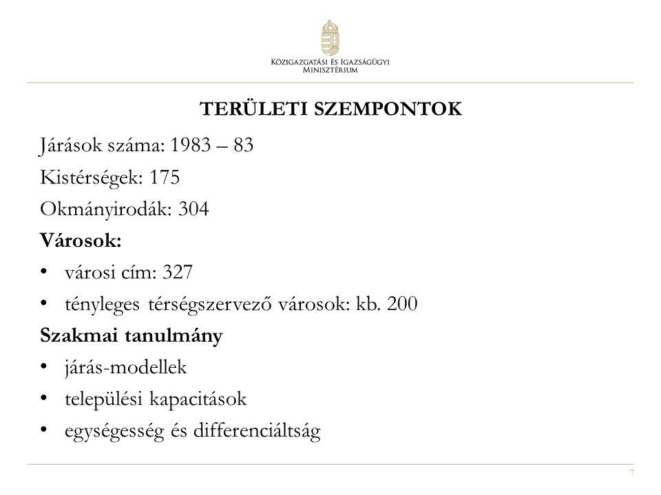 területi szempontok Járások száma: 1983 – 83 Kistérségek: 175