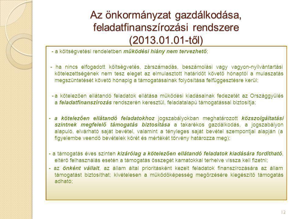 Az önkormányzat gazdálkodása, feladatfinanszírozási rendszere (2013.01.01-től)