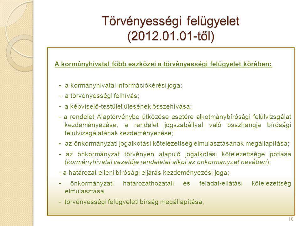 Törvényességi felügyelet (2012.01.01-től)