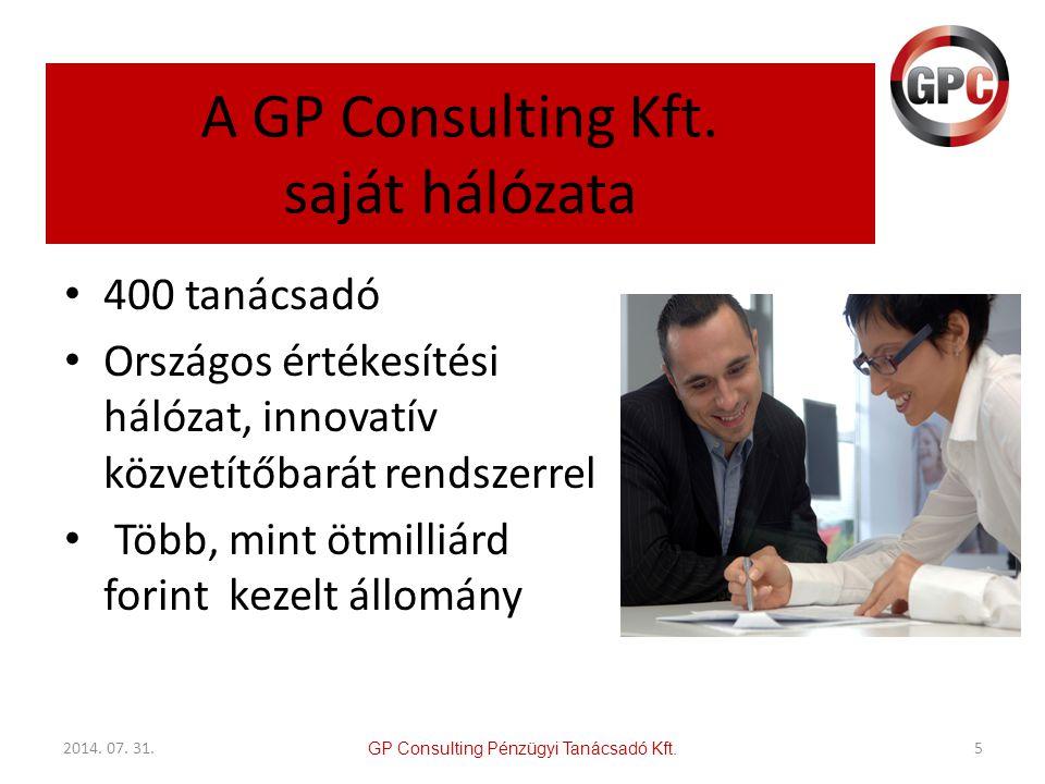 A GP Consulting Kft. saját hálózata