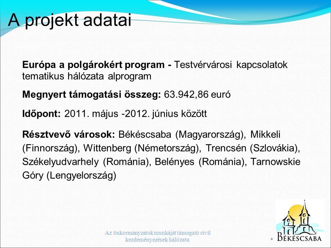 Az önkormányzatok munkáját támogató civil kezdeményezések hálózata