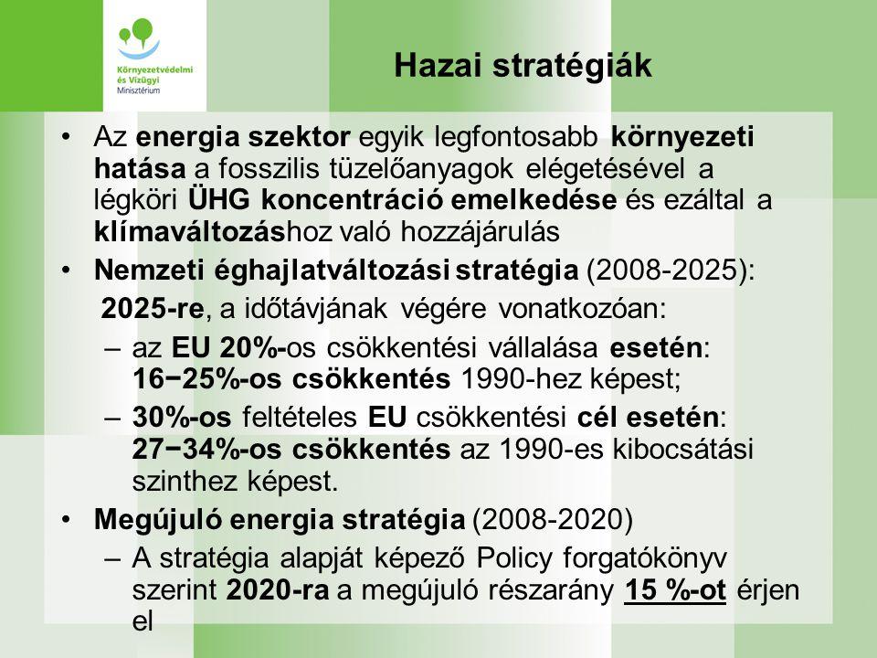 Hazai stratégiák
