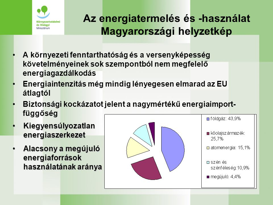 Az energiatermelés és -használat Magyarországi helyzetkép