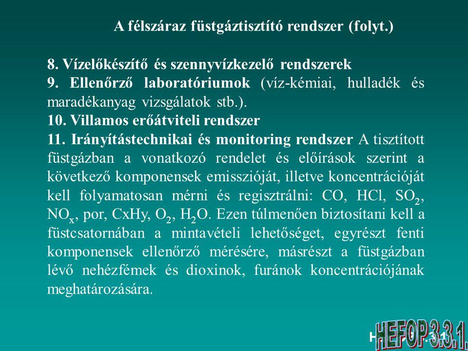 A félszáraz füstgáztisztító rendszer (folyt.)