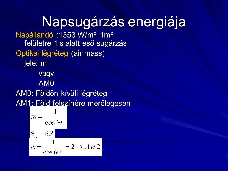 Napsugárzás energiája